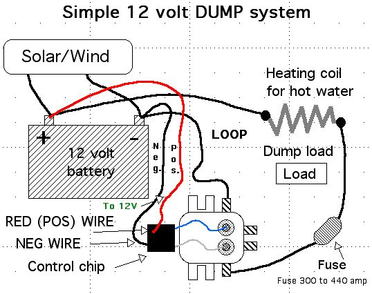 Diagrams For 12 Volt Solenoid Wiring Systems