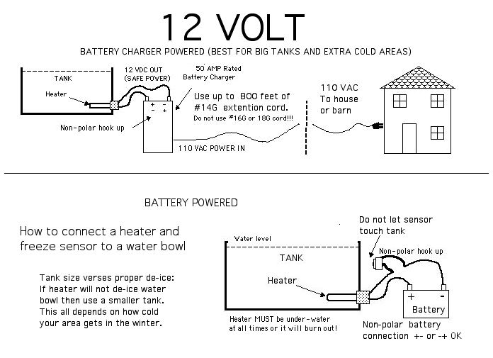 dc water heating elements volt water heater horse heater our handy thermo q ze sensor will automatically turn power on when the water temperature reaches 35 degrees f and will turn off the power when the