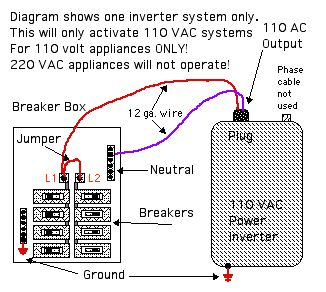 Invertotherdigrams on rv thermostat wiring