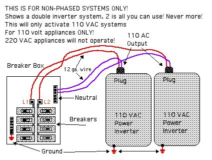 will inverter ac work without power