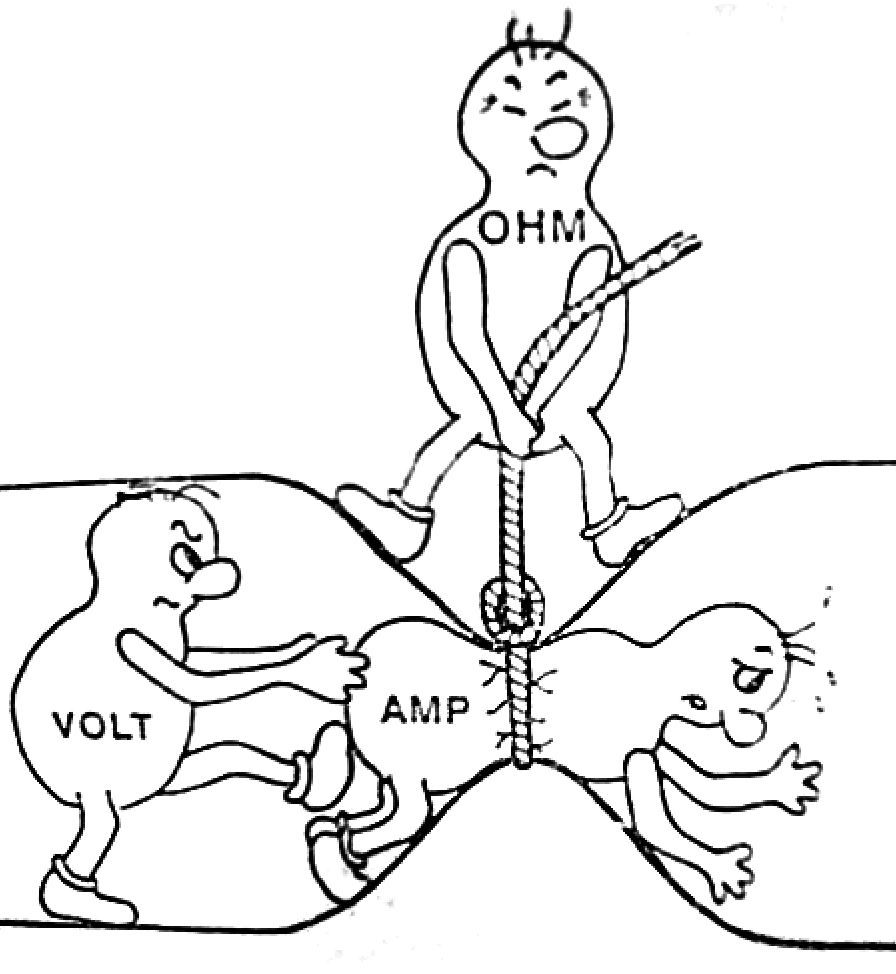 ohms_volts_amps wind turbine installation instructions,Wiring Diagram For Amp