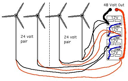 series parallel wiring for battery charging do you have low wind battery configuration options when using 24 volt or 48 volt wind turbines insulated negatives