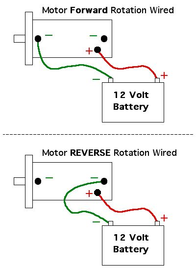 motors dc wiring volt diagrams 12 motors dc wiring volt diagrams 12 wiring diagrams blog  motors dc wiring volt diagrams 12