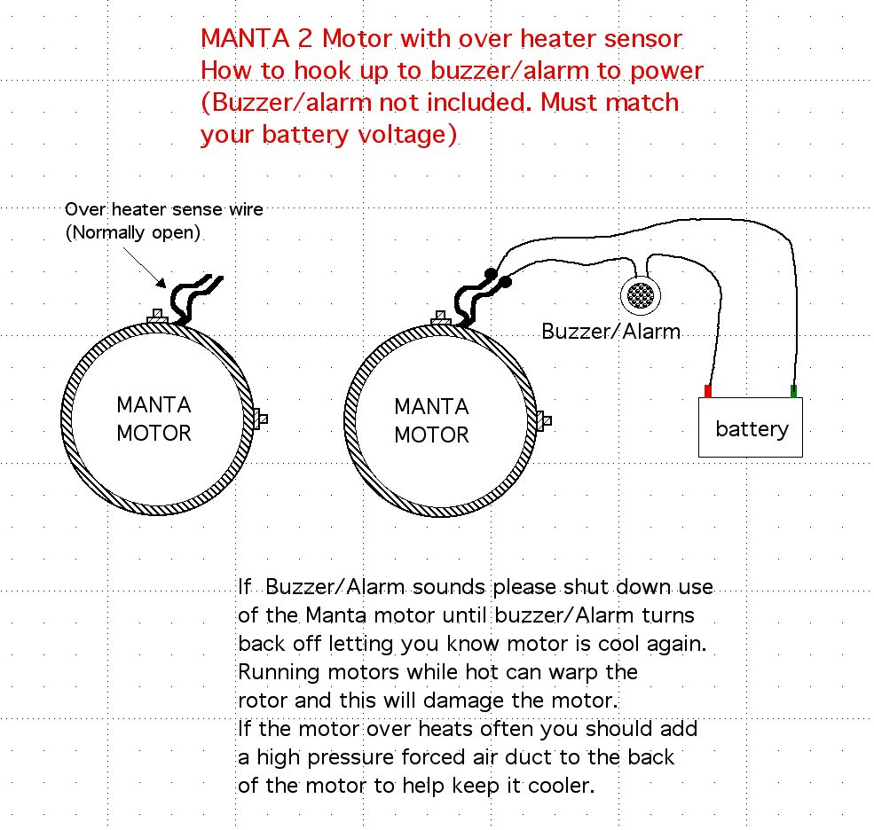 10 Hp Permanent Magnet Motor Generator Pmg Manta Ideas Wiring Diagram Elektro Warning About Gearing And Lugging Designing Karts Boats Bikes Click