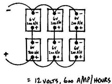 how to make a 24 volt battery bank out of 2, 6 and 12 volt battery  combinations